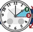 Torna l'ora legale il 24/25 marzo