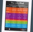Ressa anche in Italia per l'uscita del nuovo iPad 3