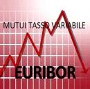 Mutui tasso Euribor