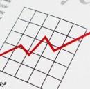 Assicurazioni, Moody' avverte: 'Troppi BTP per le compagnie italiane'