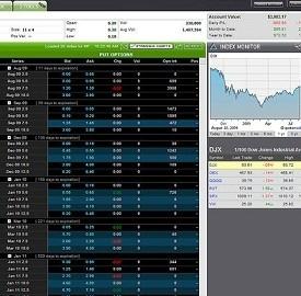 il trading on line, pratica sempre più spesso usata dagli investitori