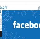 Facebook Gift Card: la carta regali ricaricabile