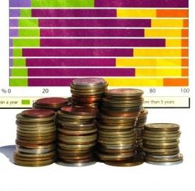 Pensioni d'oro? Al sicuro