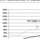 Consolidamento debiti per ridurre l'importo delle rate e allungare i tempi
