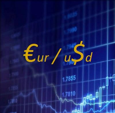 Forex, previsioni EUR/USD per il 2014.