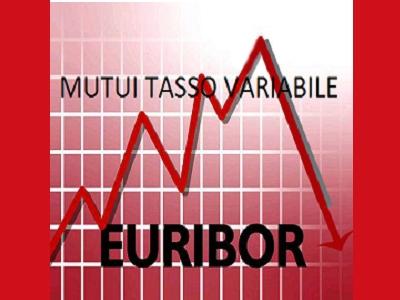 Migliori mutui variabili e previsioni interessi