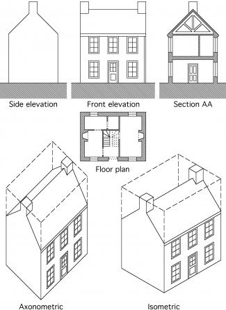 Nuove prospettive del mercato immobiliare