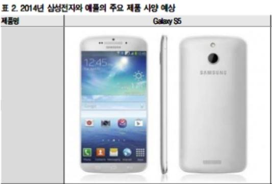 Immagini trapelate di Samsung Galaxy S5.