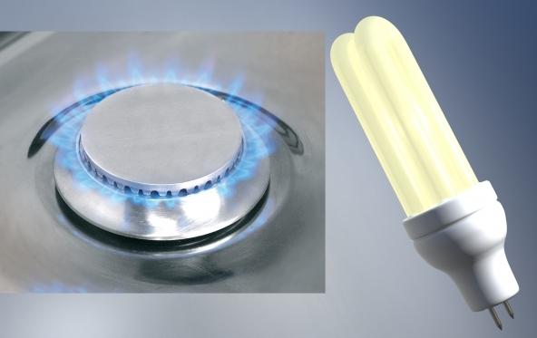 Cos'è una bolletta dell'energia dual fuel