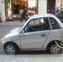 Mercato delle auto elettriche