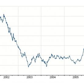 Mutui a tasso variabile: le rate saranno ancora più basse