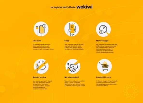 Wekiwi, primo operatore energetico 100% online