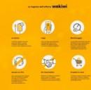 wekiwi: tutti i servizi e i vantaggi