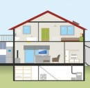 Sondaggio Bankitalia e Agenzia delle Entrate: scopri tutte le novità in materia di mutui prima casa!